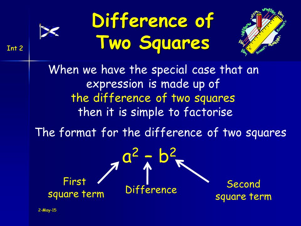 2-May-15 When we have the special case that an expression is made up of the difference of two squares then it is simple to factorise The format for the difference of two squares a 2 – b 2 First square term Second square term Difference Difference of Two Squares Int 2