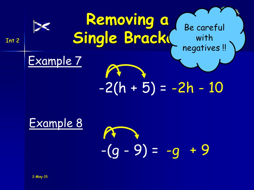 Int 2 6(x + 4) = 6x + 24 Example 9 2-May-15 Removing a Single Bracket Find my Area (x + 4) 6