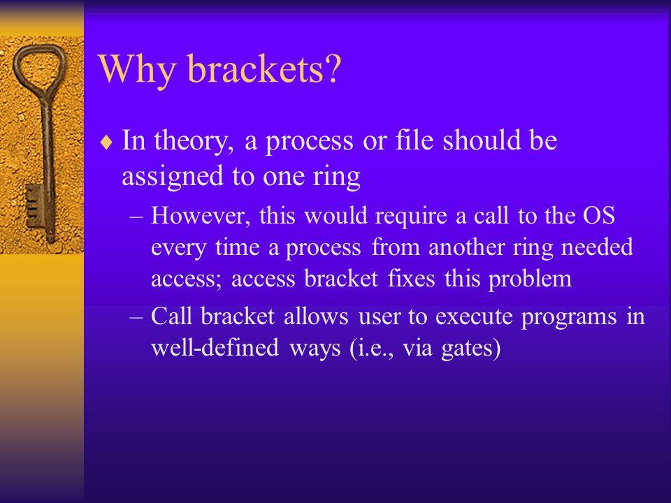 Why brackets.
