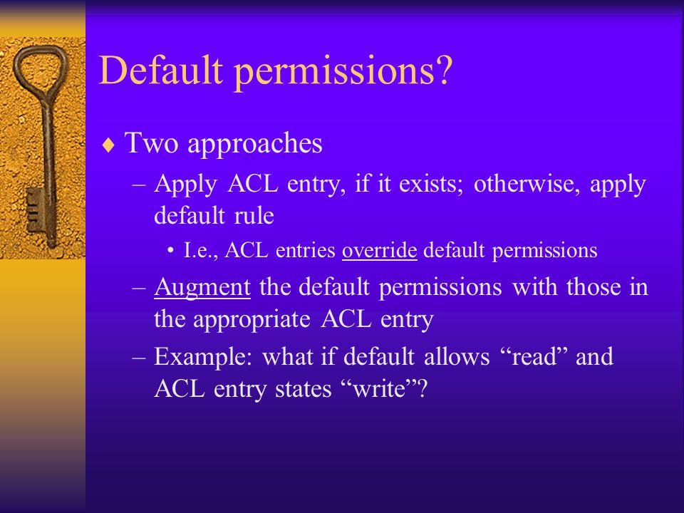 Default permissions.