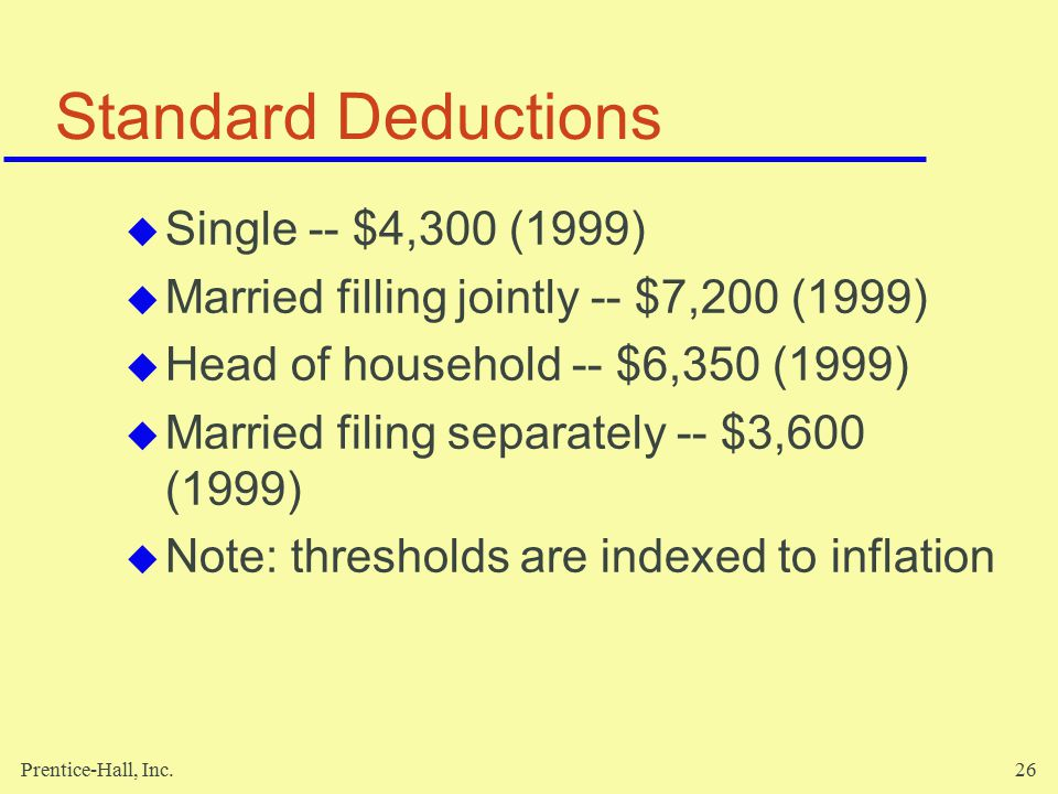 Prentice-Hall, Inc.26 Standard Deductions  Single -- $4,300 (1999)  Married filling jointly -- $7,200 (1999)  Head of household -- $6,350 (1999)  Married filing separately -- $3,600 (1999)  Note: thresholds are indexed to inflation