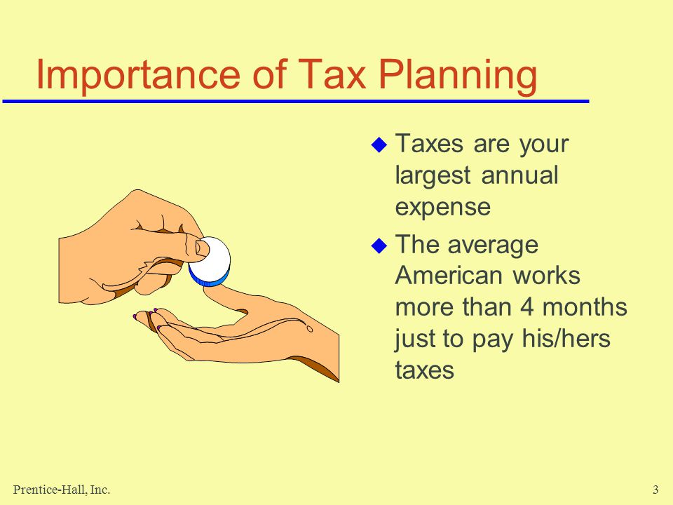 Prentice-Hall, Inc.3 Importance of Tax Planning  Taxes are your largest annual expense  The average American works more than 4 months just to pay his/hers taxes