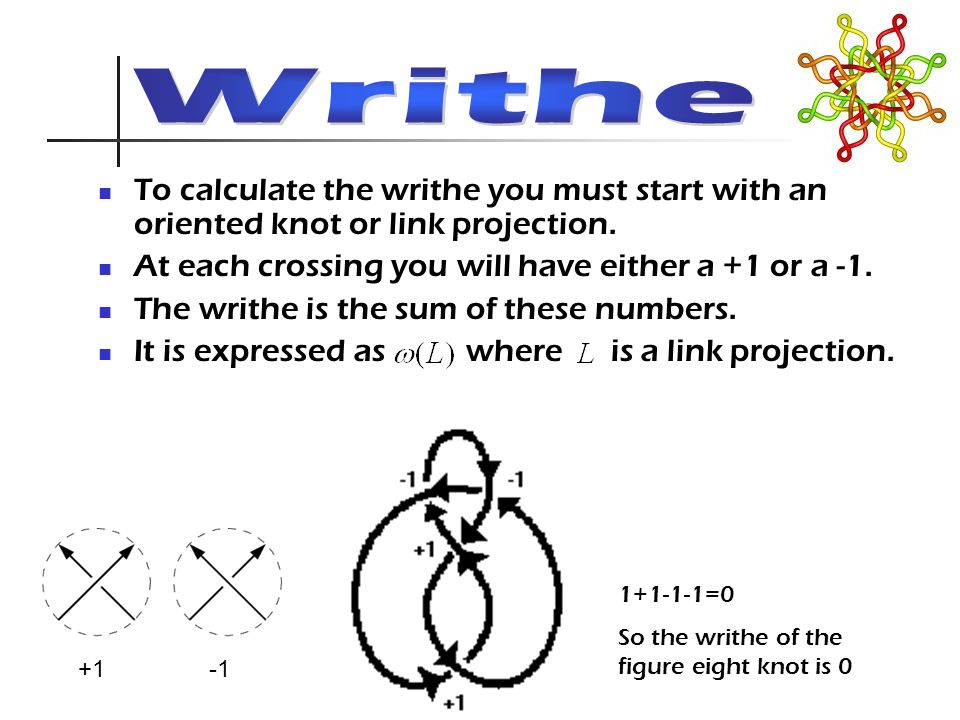 To calculate the writhe you must start with an oriented knot or link projection.