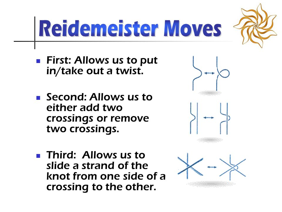Given two knotsand, then iff you can get from to by a series of Reidemeister Moves.