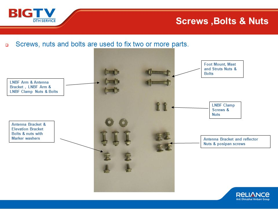 Screws,Bolts & Nuts  Screws, nuts and bolts are used to fix two or more parts.