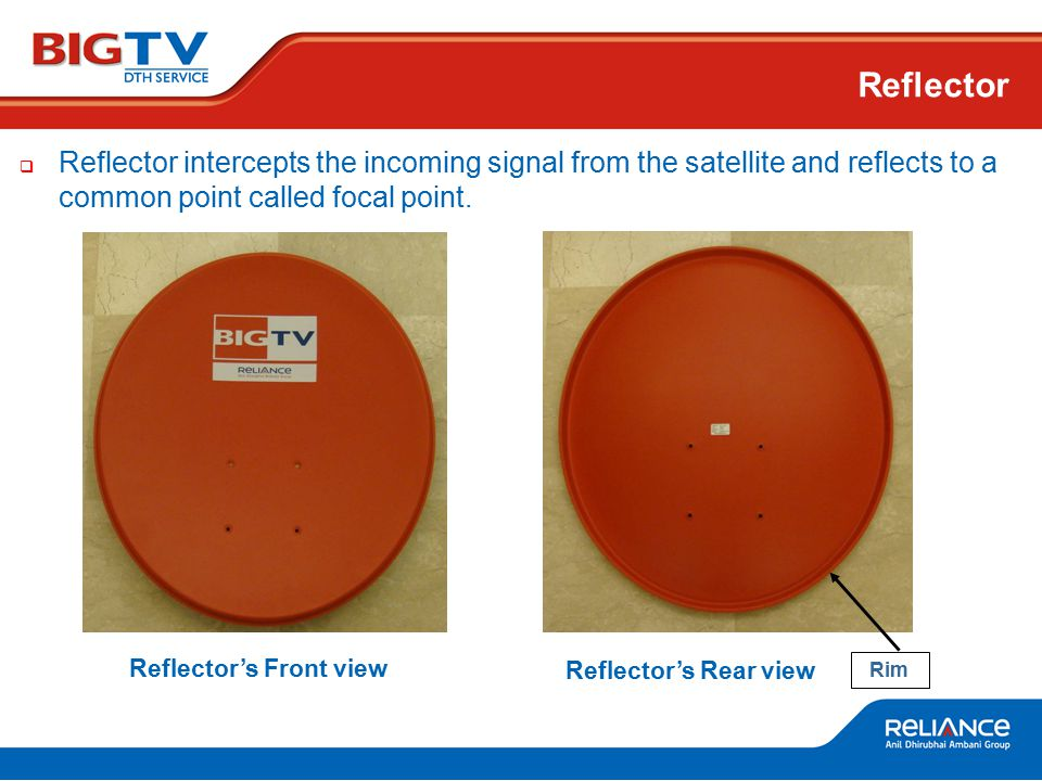  Reflector intercepts the incoming signal from the satellite and reflects to a common point called focal point.