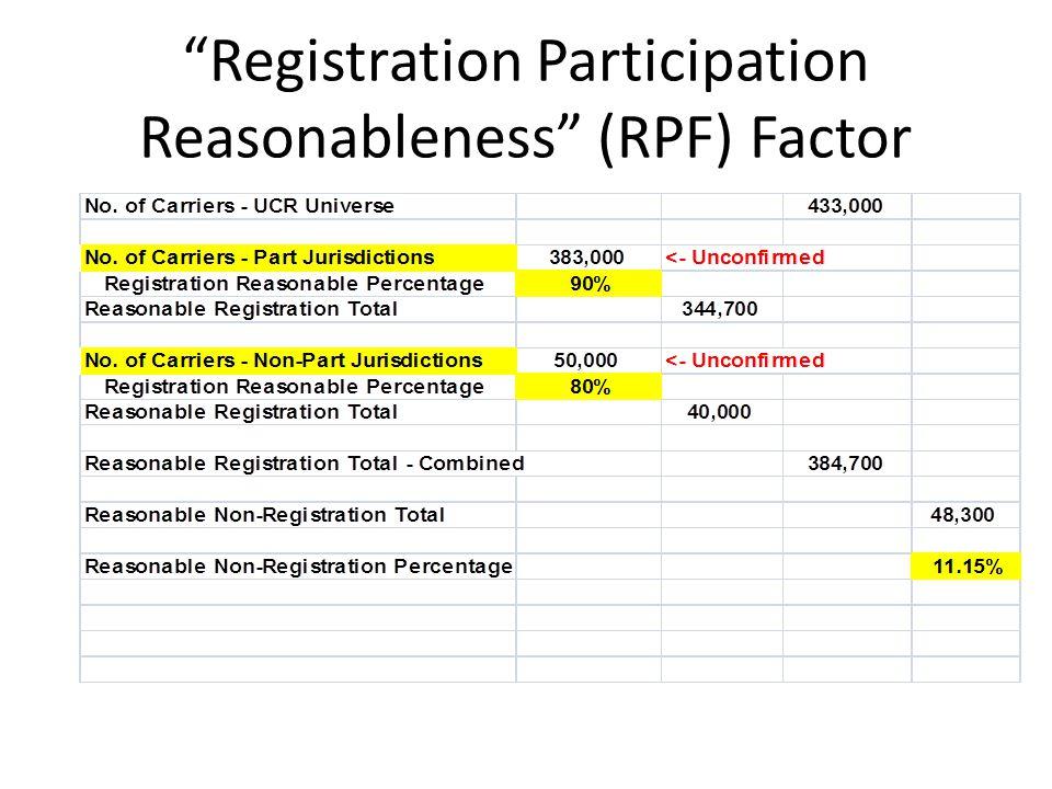 Registration Participation Reasonableness (RPF) Factor