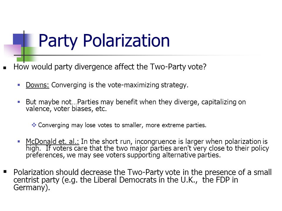 Party Polarization How would party divergence affect the Two-Party vote.