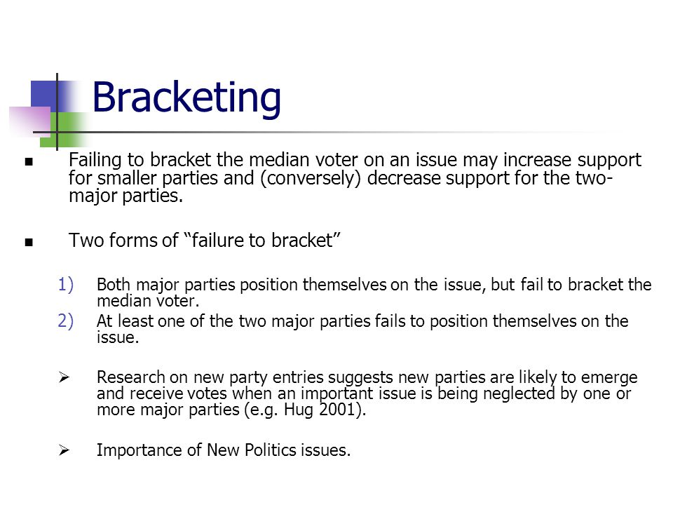 Bracketing Failing to bracket the median voter on an issue may increase support for smaller parties and (conversely) decrease support for the two- major parties.