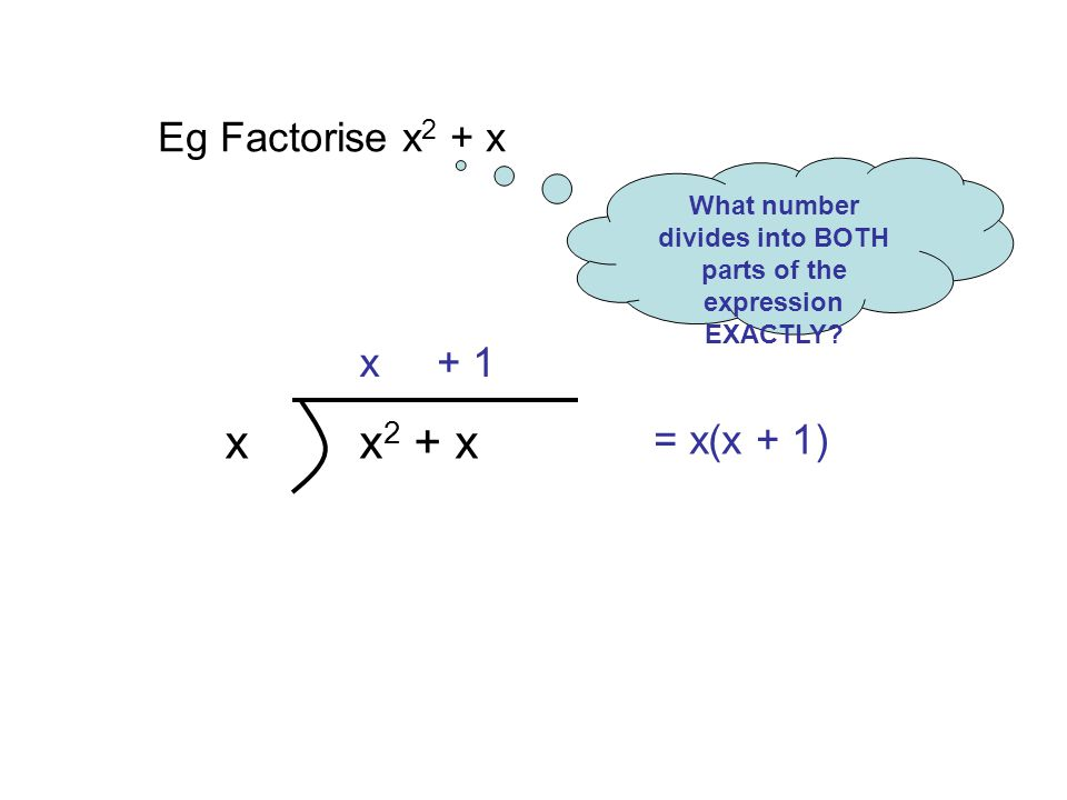 Eg Factorise x 2 + x What number divides into BOTH parts of the expression EXACTLY.