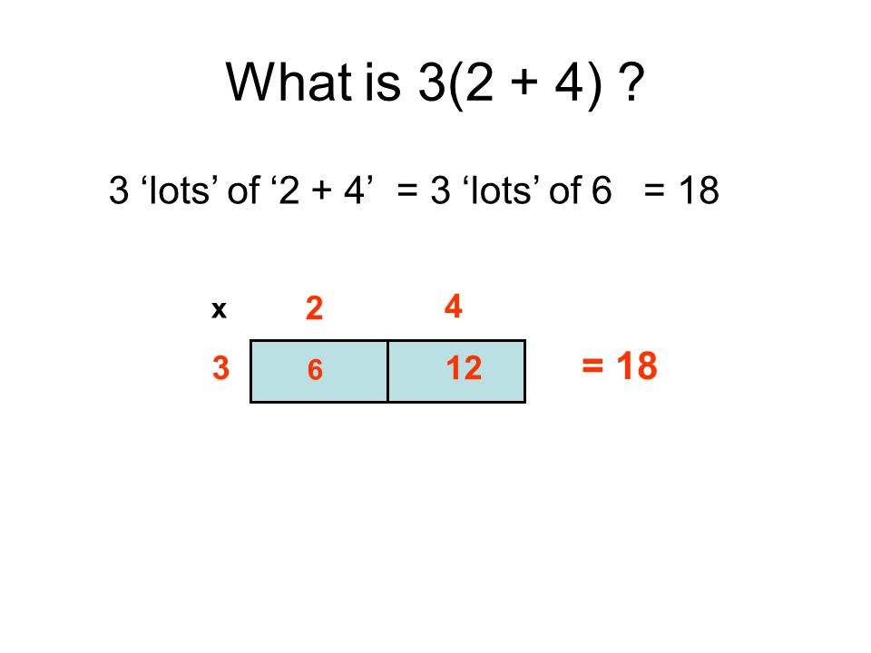 What is 3(2 + 4) ? 3 'lots' of '2 + 4'= 3 'lots' of 6= 18 2 4 3 x 6 12 = 18