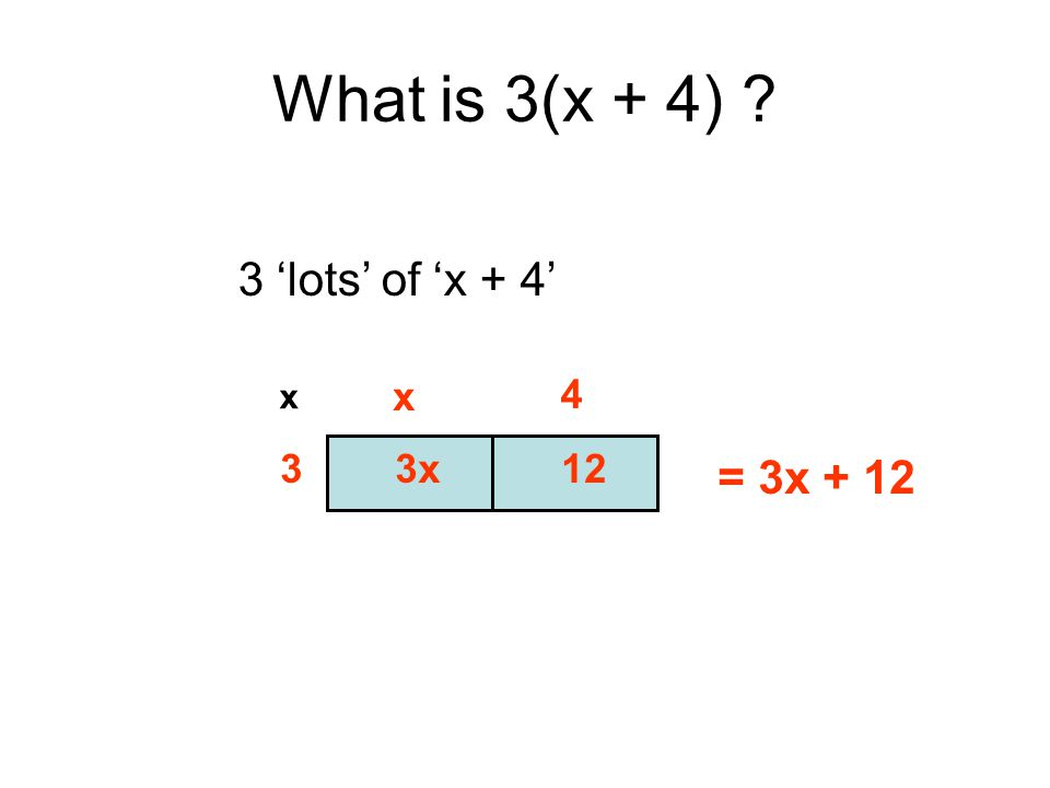 What is 3(x + 4) ? x 4 3 x 3x12 = 3x + 12 3 'lots' of 'x + 4'