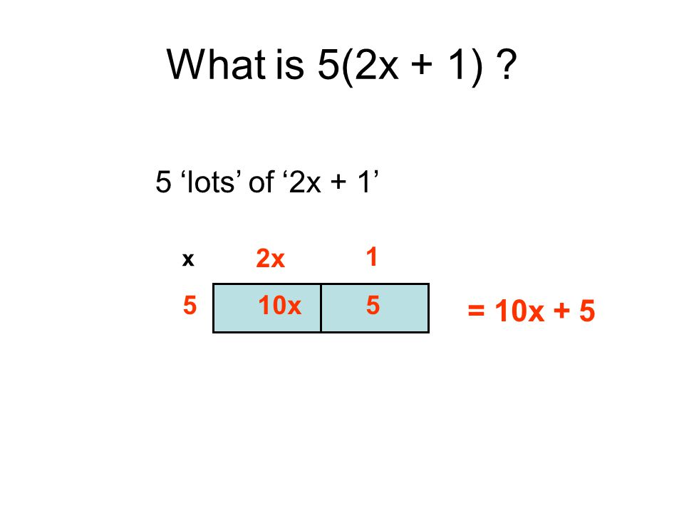 What is 5(2x + 1) ? 2x 1 5 x 10x5 = 10x + 5 5 'lots' of '2x + 1'