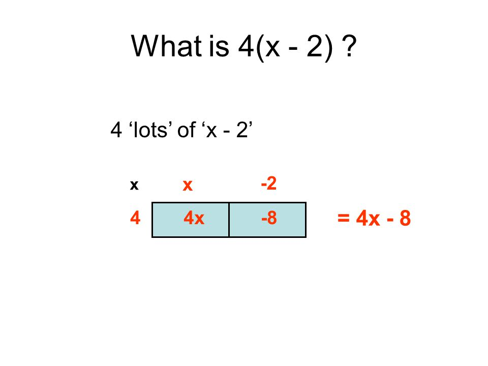 What is 4(x - 2) ? x -2 4 x 4x-8 = 4x - 8 4 'lots' of 'x - 2'