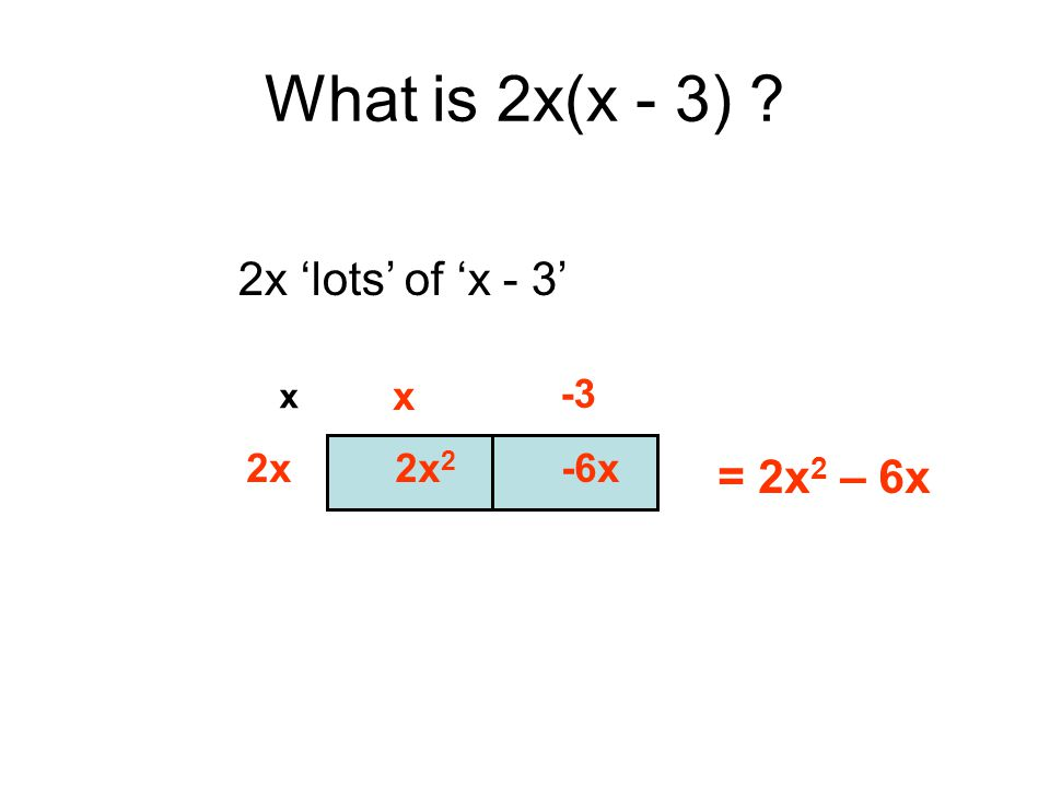 What is 2x(x - 3) ? x -3 2x x 2x 2 -6x = 2x 2 – 6x 2x 'lots' of 'x - 3'