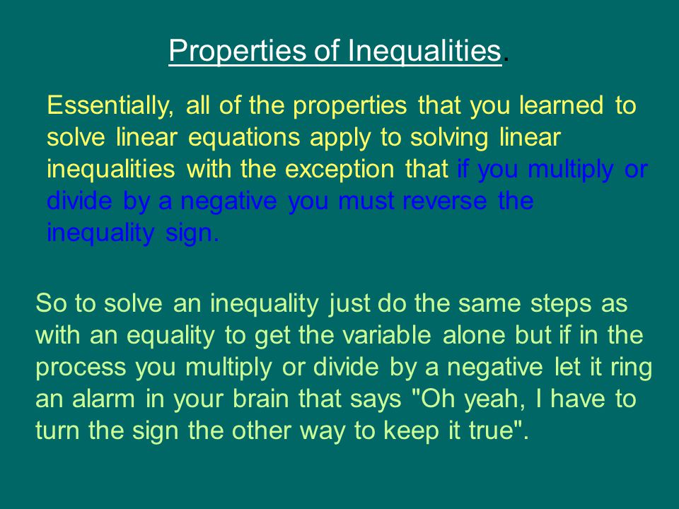 Properties of Inequalities.