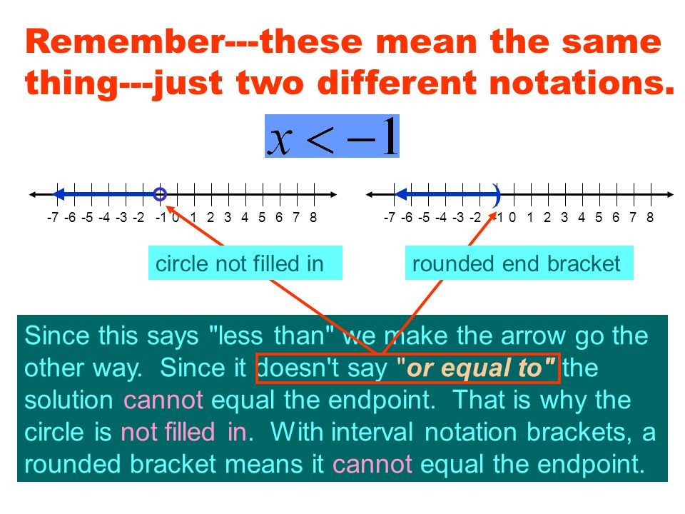 Let s look at the two different notations with a different inequality sign.