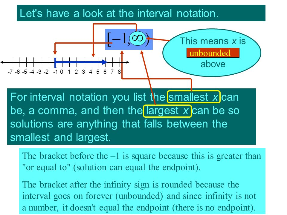 Let s have a look at the interval notation.