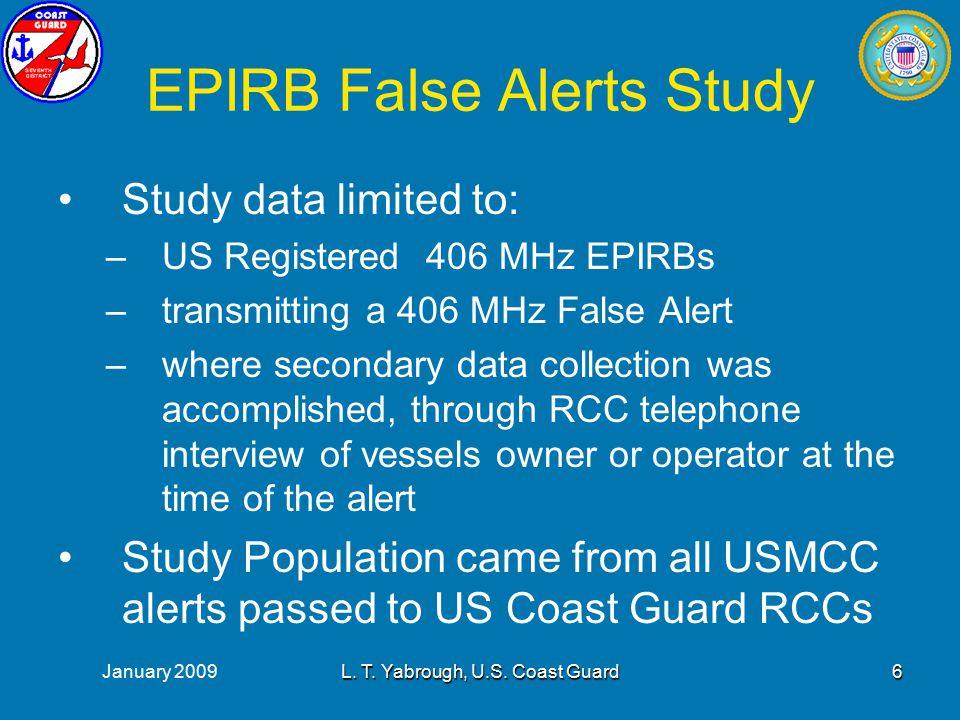 January 2009L. T. Yabrough, U.S. Coast Guard47 Questions?