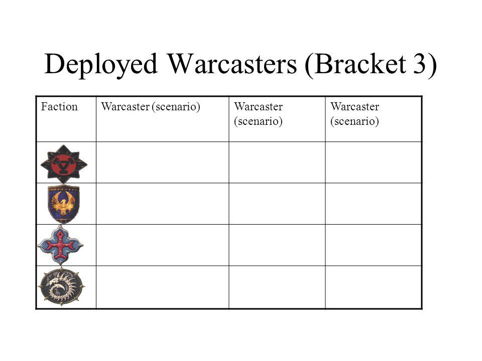 Deployed Warcasters (Bracket 3) FactionWarcaster (scenario)