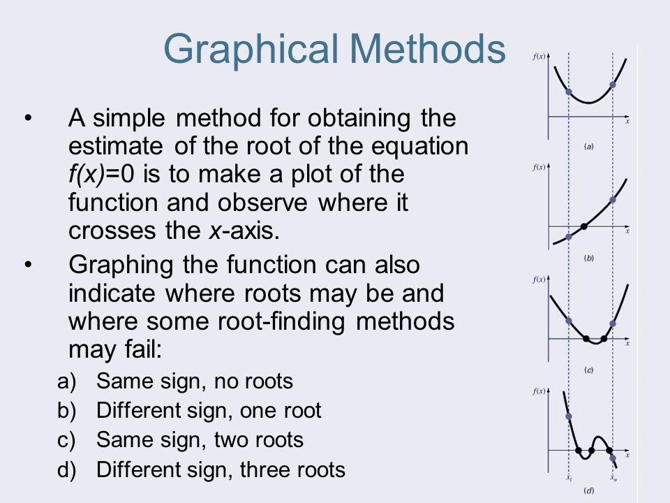 Graphical Methods A simple method for obtaining the estimate of the root of the equation f(x)=0 is to make a plot of the function and observe where it crosses the x-axis.