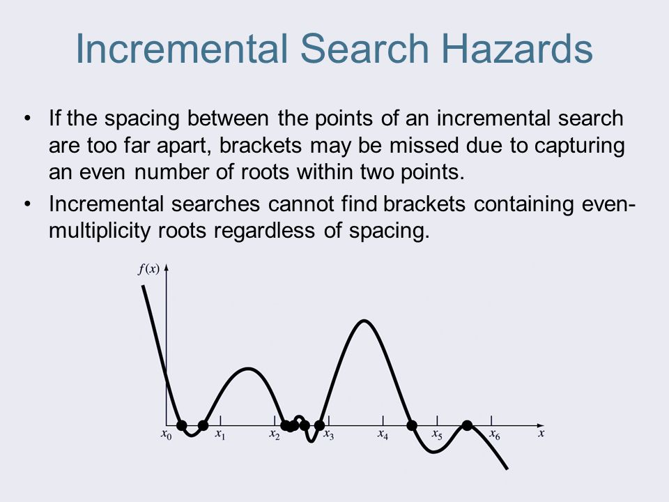 Incremental Search Hazards If the spacing between the points of an incremental search are too far apart, brackets may be missed due to capturing an even number of roots within two points.