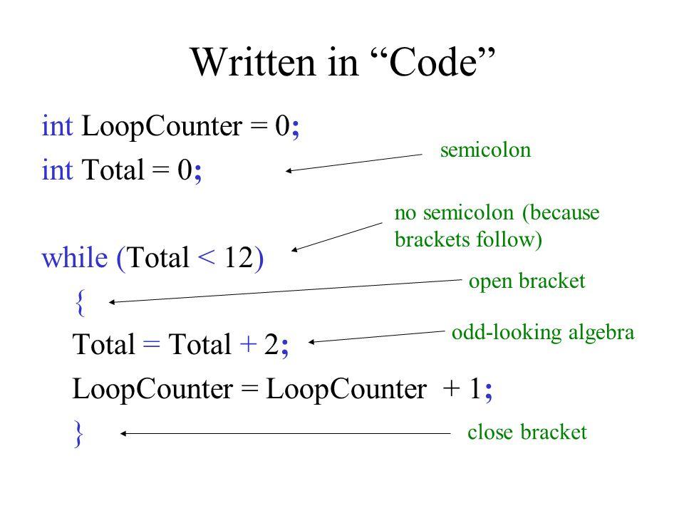 Written in Code int LoopCounter = 0; int Total = 0; while (Total < 12) { Total = Total + 2; LoopCounter = LoopCounter + 1; } semicolon open bracket odd-looking algebra no semicolon (because brackets follow) close bracket