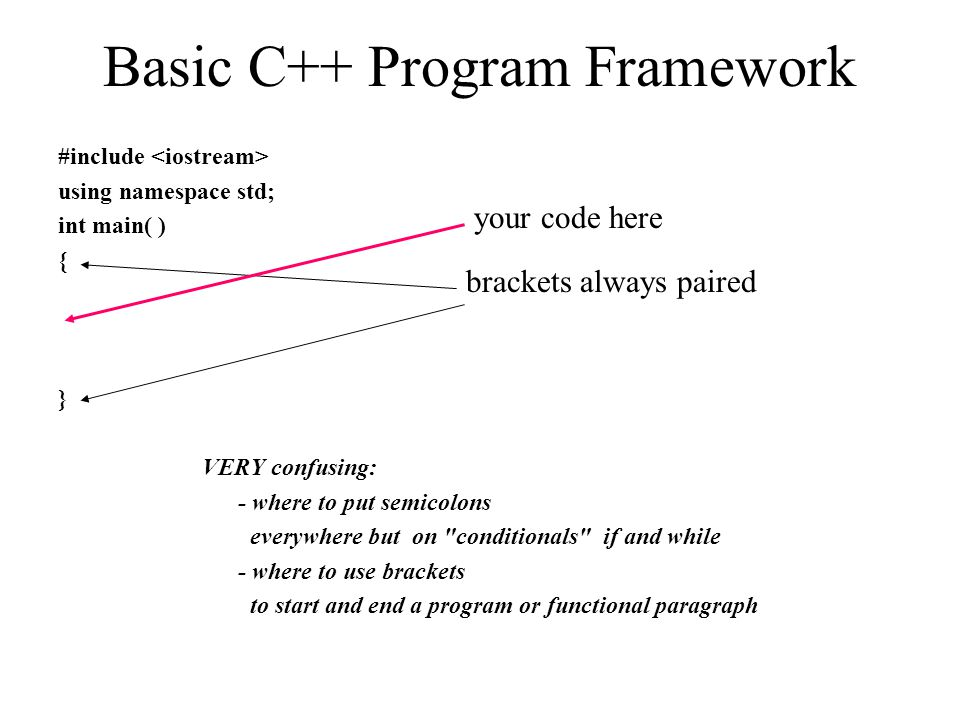 Basic C++ Program Framework #include using namespace std; int main( ) { } VERY confusing: - where to put semicolons everywhere but on conditionals if and while - where to use brackets to start and end a program or functional paragraph brackets always paired your code here