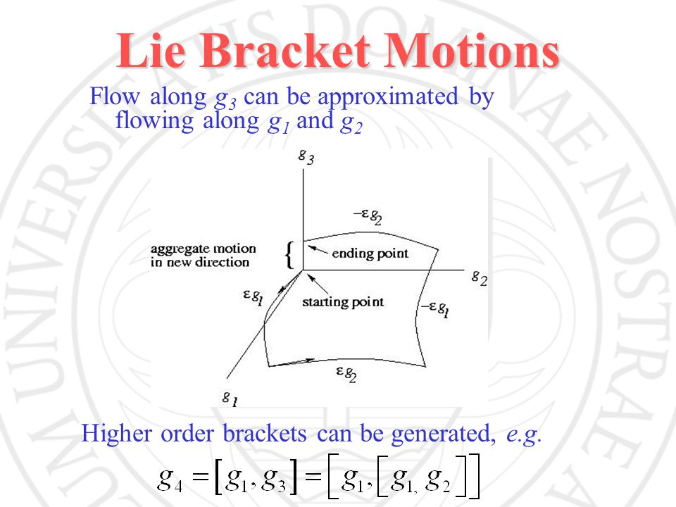Lie Bracket Motions Flow along g 3 can be approximated by flowing along g 1 and g 2 Higher order brackets can be generated, e.g.
