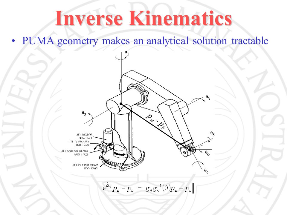Inverse Kinematics PUMA geometry makes an analytical solution tractable p w - p b