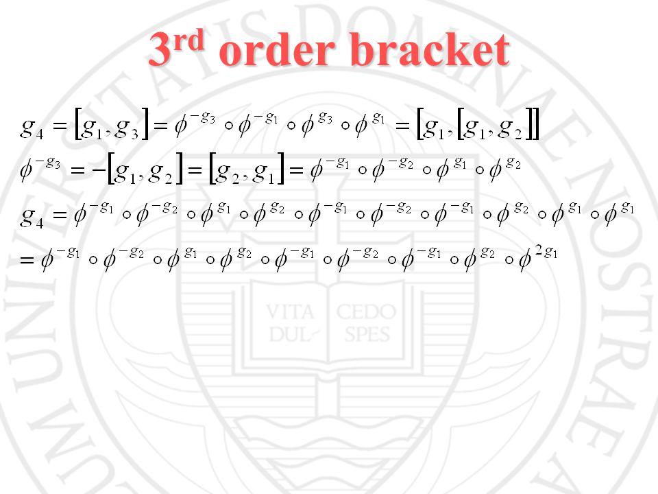 3 rd order bracket