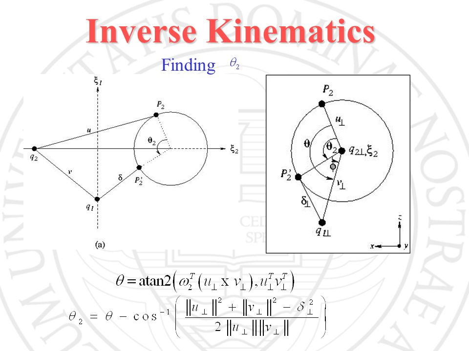 Inverse Kinematics Finding
