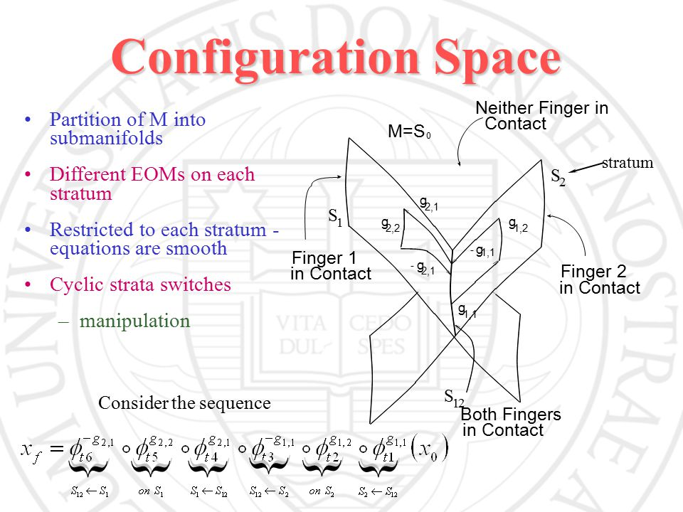Configuration Space S 12 S 1 2 S g 1,1 g 1,2 g 1,1 - g 2,1 - g 2,2 g 2,1 M=S 0 Neither Finger in Contact Finger 1 in Contact Finger 2 in Contact Both Fingers in Contact stratum Partition of M into submanifolds Different EOMs on each stratum Restricted to each stratum - equations are smooth Cyclic strata switches –manipulation Consider the sequence