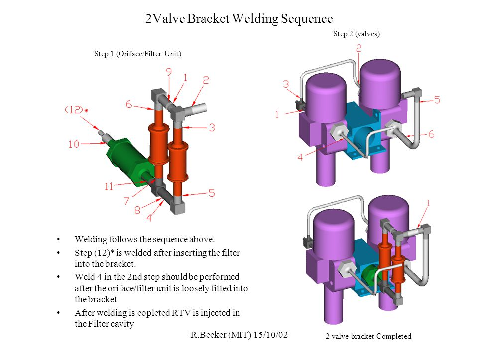 R.Becker (MIT) 15/10/02 2Valve Bracket Welding Sequence Welding follows the sequence above. Step (12)* is welded after inserting the filter into the b