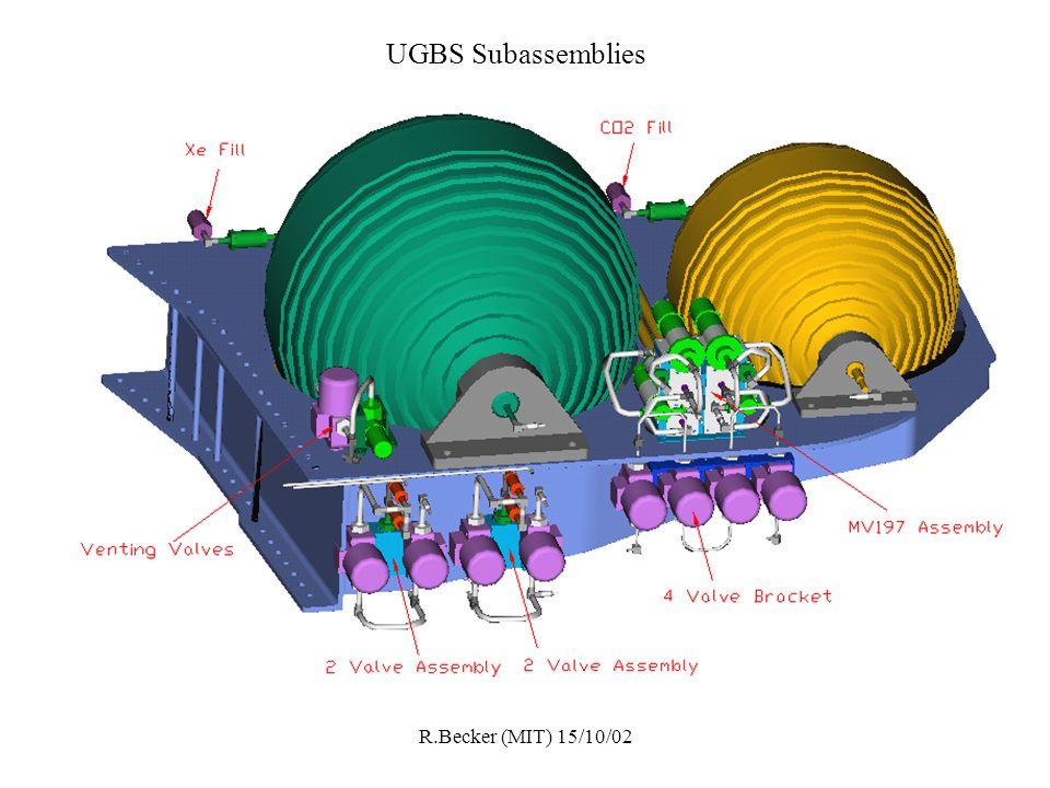 R.Becker (MIT) 15/10/02 UGBS Subassemblies