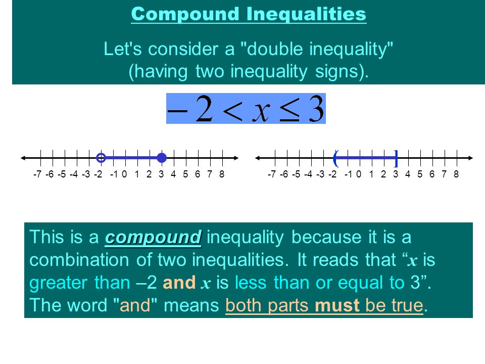 64 082-7-6-5-4-3-21573 Compound Inequalities Now let s look at another form of a double inequality (having two inequality signs).