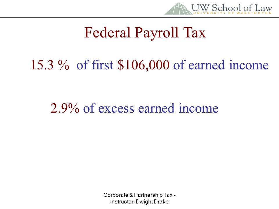 Corporate & Partnership Tax - Instructor: Dwight Drake Federal Payroll Tax 15.3 % of first $106,000 of earned income 2.9% of excess earned income