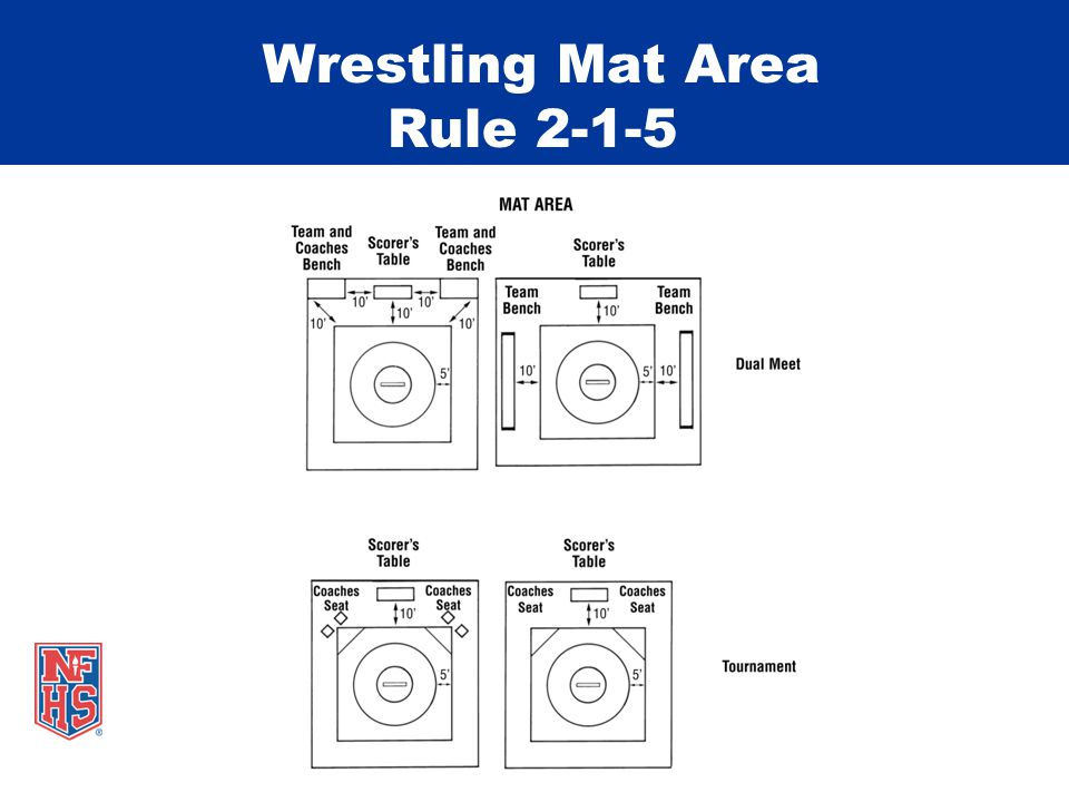 Wrestling Mat Area Rule 2-1-5