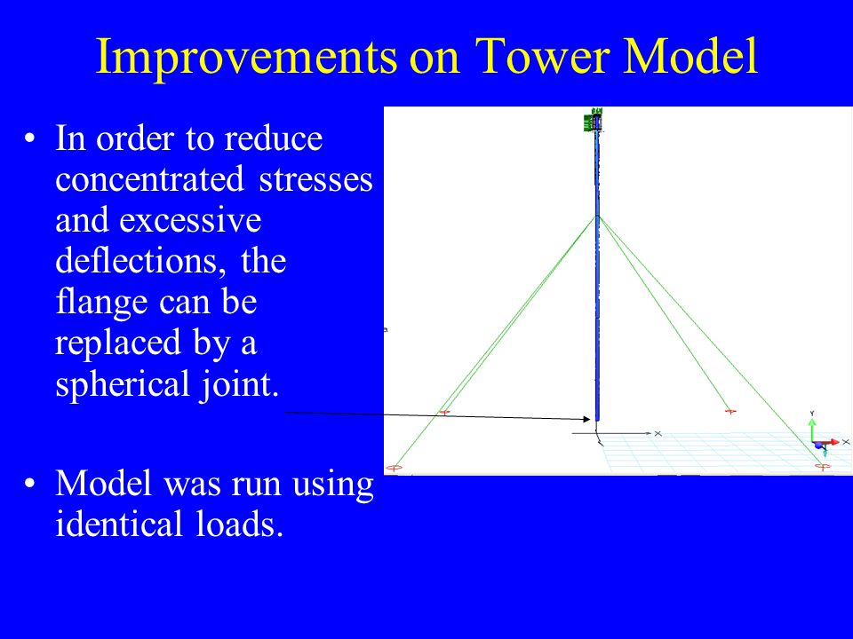 Improvements on Tower Model In order to reduce concentrated stresses and excessive deflections, the flange can be replaced by a spherical joint. Model