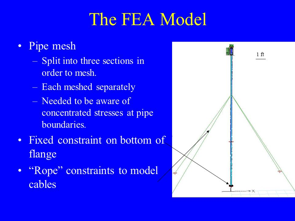 The FEA Model Pipe mesh –Split into three sections in order to mesh. –Each meshed separately –Needed to be aware of concentrated stresses at pipe boun