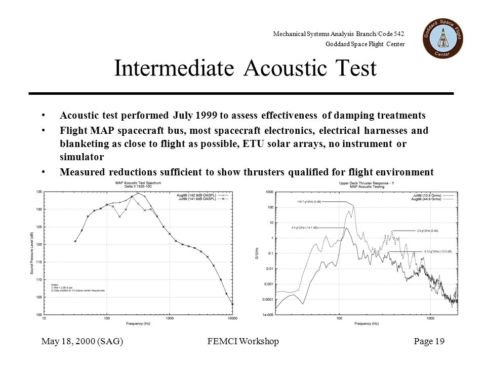 Mechanical Systems Analysis Branch/Code 542 Goddard Space Flight Center May 18, 2000 (SAG)FEMCI WorkshopPage 19 Intermediate Acoustic Test Acoustic te