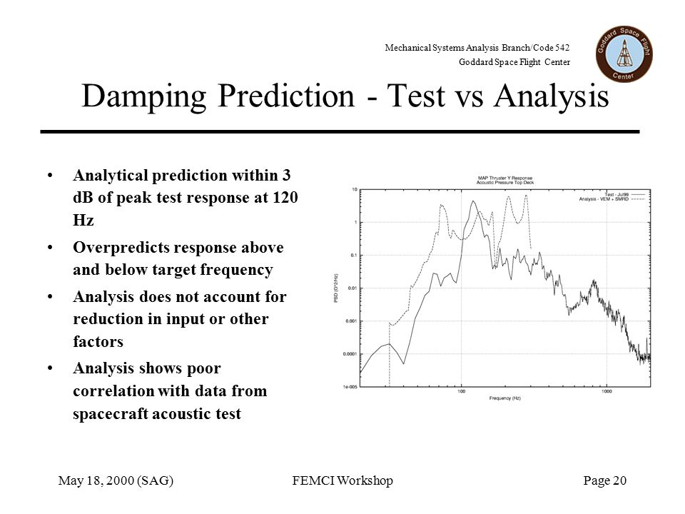 Mechanical Systems Analysis Branch/Code 542 Goddard Space Flight Center May 18, 2000 (SAG)FEMCI WorkshopPage 20 Damping Prediction - Test vs Analysis