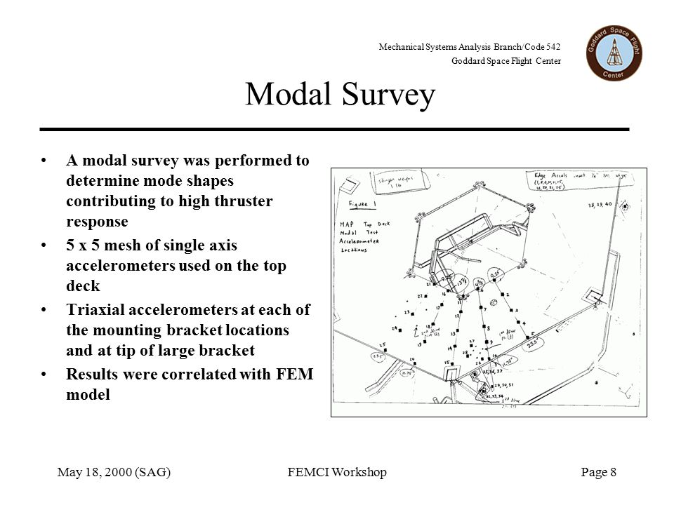 Mechanical Systems Analysis Branch/Code 542 Goddard Space Flight Center May 18, 2000 (SAG)FEMCI WorkshopPage 8 Modal Survey A modal survey was perform