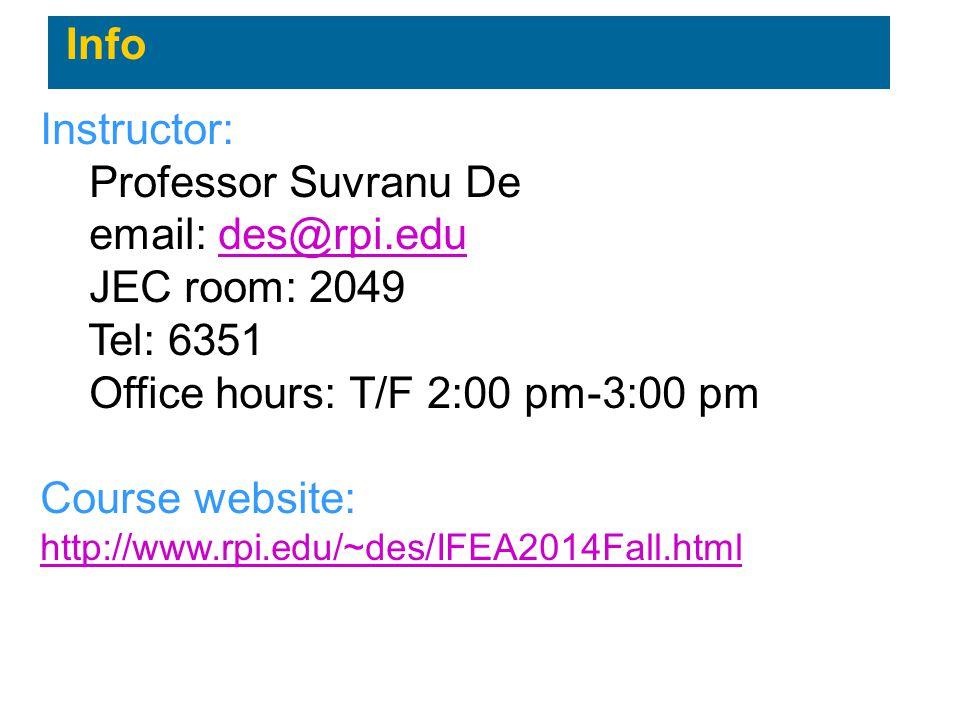 Info Instructor: Professor Suvranu De email: des@rpi.edudes@rpi.edu JEC room: 2049 Tel: 6351 Office hours: T/F 2:00 pm-3:00 pm Course website: http://