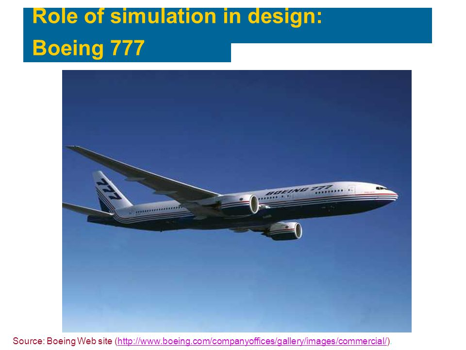 Role of simulation in design: Boeing 777 Source: Boeing Web site (http://www.boeing.com/companyoffices/gallery/images/commercial/).http://www.boeing.c