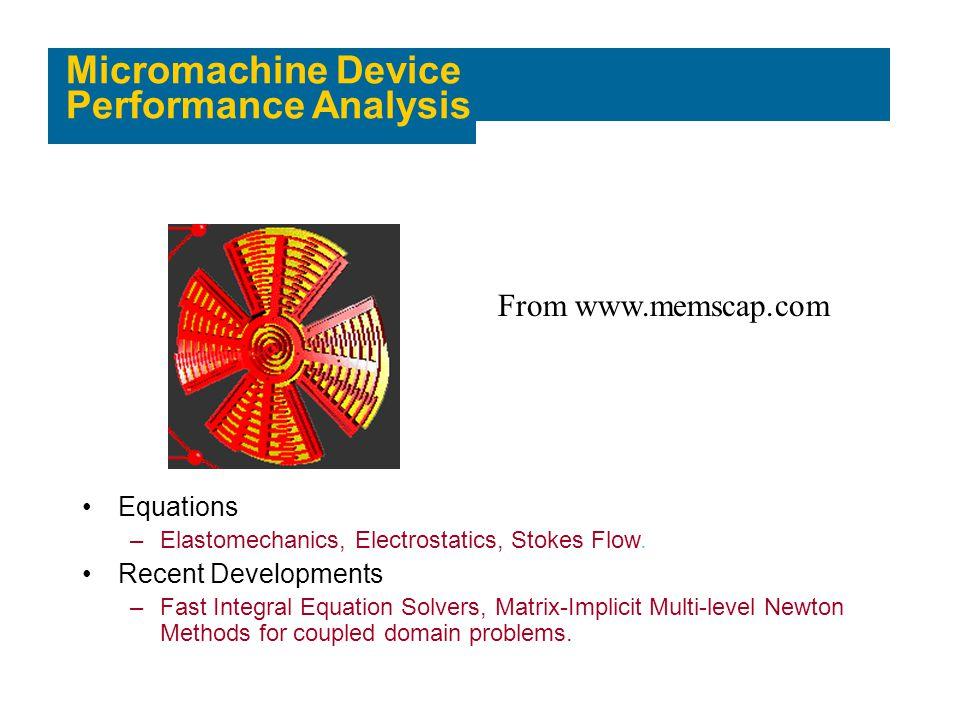 Micromachine Device Performance Analysis From www.memscap.com Equations –Elastomechanics, Electrostatics, Stokes Flow. Recent Developments –Fast Integ