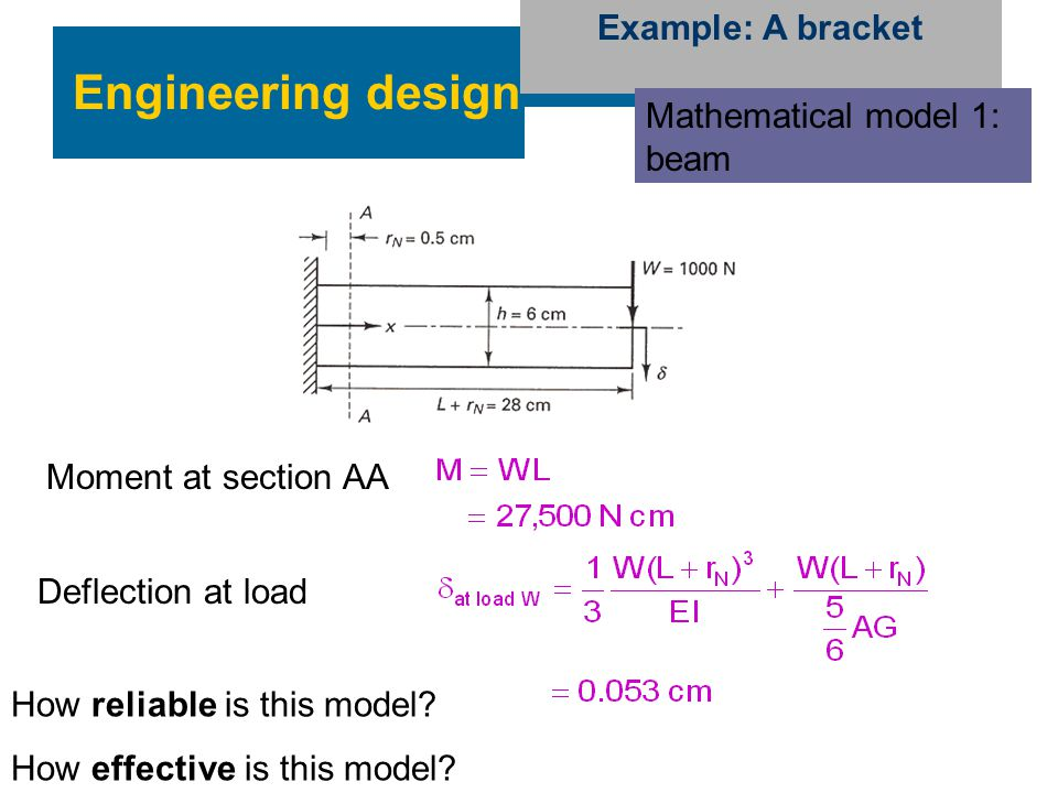 Engineering design Example: A bracket Mathematical model 1: beam Moment at section AA Deflection at load How reliable is this model? How effective is
