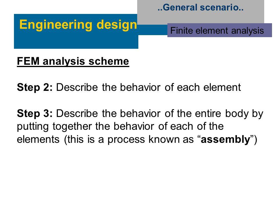 Engineering design..General scenario.. Finite element analysis FEM analysis scheme Step 2: Describe the behavior of each element Step 3: Describe the