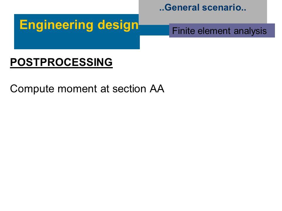 Engineering design..General scenario.. Finite element analysis POSTPROCESSING Compute moment at section AA