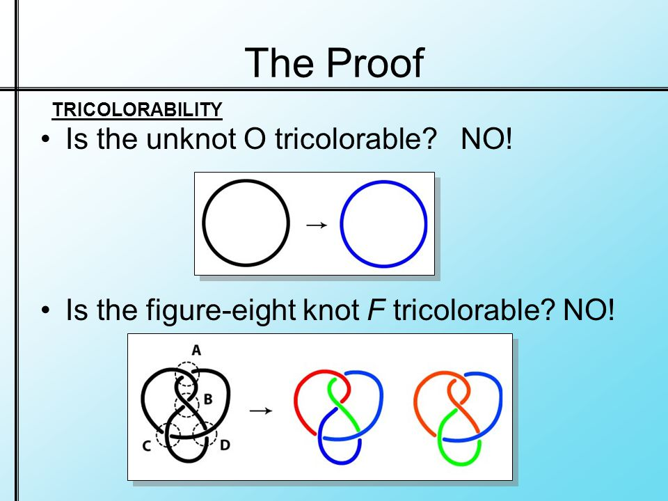 The Proof Is the unknot O tricolorable. NO. Is the figure-eight knot F tricolorable.